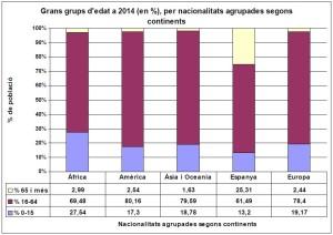 estudi sociodemogràfic bergueda 2014